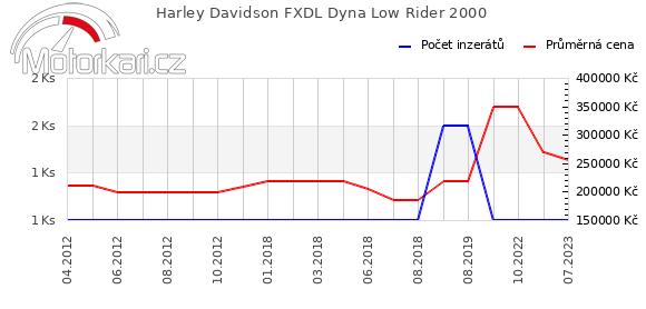 Harley Davidson FXDL Dyna Low Rider 2000