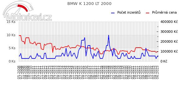 BMW K 1200 LT 2000