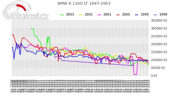 BMW K 1200 LT 1997-2003