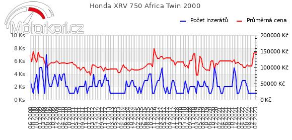 Honda XRV 750 Africa Twin 2000