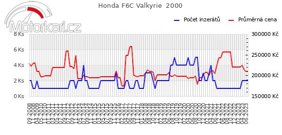 Honda F6C Valkyrie  2000