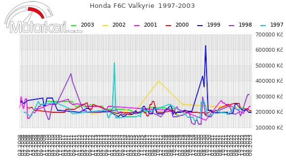 Honda F6C Valkyrie  1997-2003