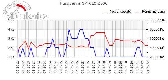 Husqvarna SM 610 2000
