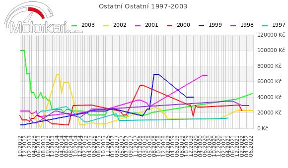 Ostatní Ostatní 1997-2003