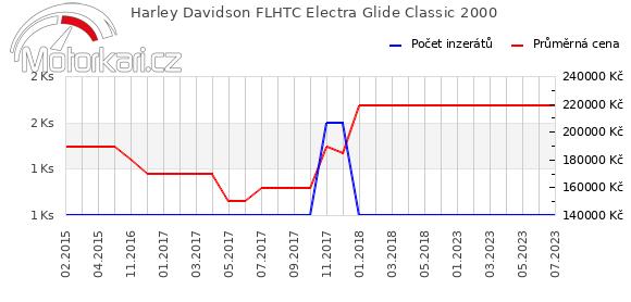 Harley Davidson FLHTC Electra Glide Classic 2000