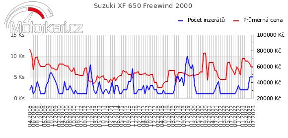 Suzuki XF 650 Freewind 2000