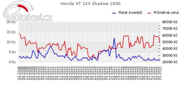 Honda VT 125 Shadow 2000