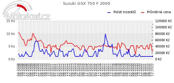 Suzuki GSX 750 F 2000