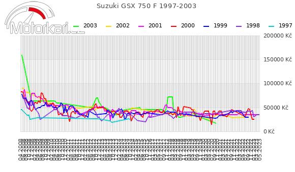 Suzuki GSX 750 F 1997-2003