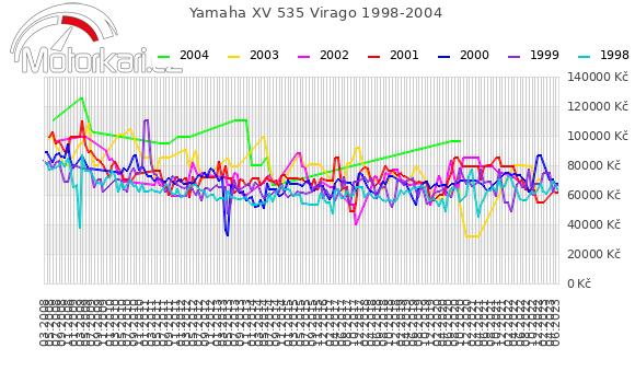 Yamaha XV 535 Virago 1998-2004