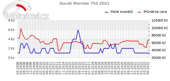 Ducati Monster 750 2001