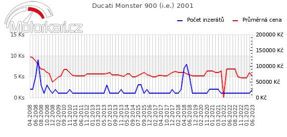 Ducati Monster 900 (i.e.) 2001