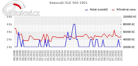 Kawasaki KLE 500 2001