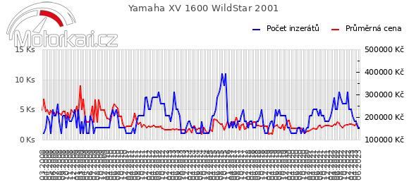 Yamaha XV 1600 WildStar 2001