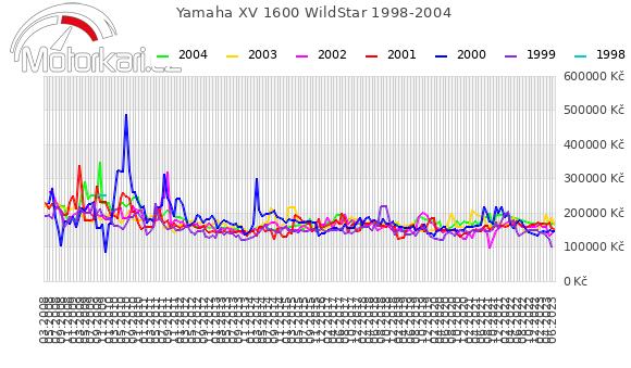 Yamaha XV 1600 WildStar 1998-2004