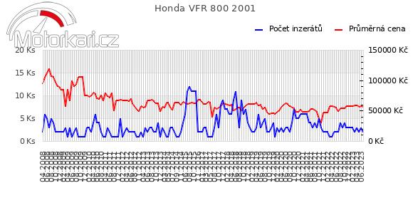 Honda VFR 800 2001