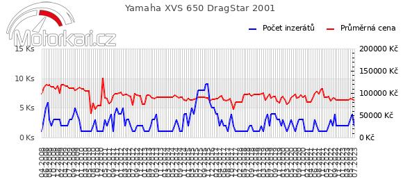 Yamaha XVS 650 DragStar 2001