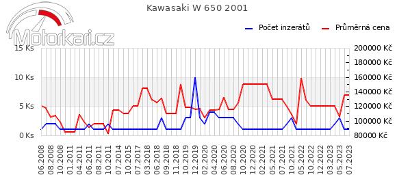 Kawasaki W 650 2001