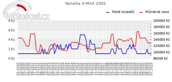 Yamaha V MAX 2001