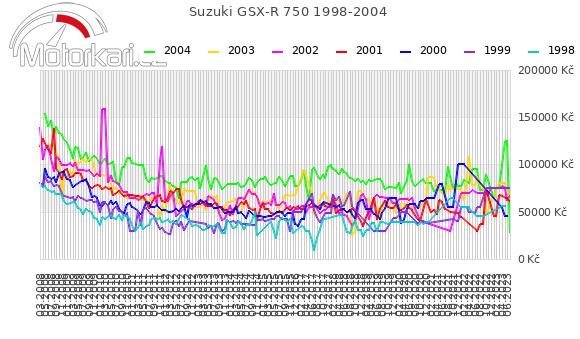 Suzuki GSX-R 750 1998-2004