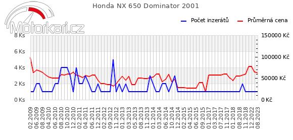 Honda NX 650 Dominator 2001