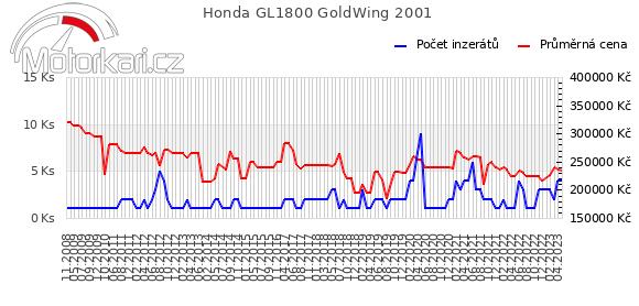 Honda GL1800 GoldWing 2001