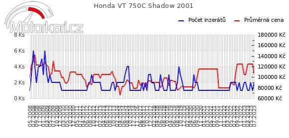 Honda VT 750C Shadow 2001
