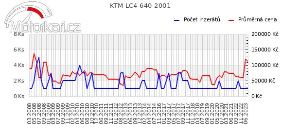 KTM LC4 640 2001