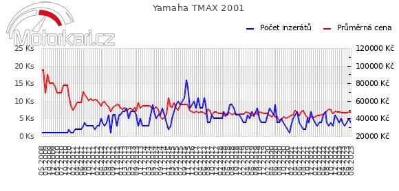 Yamaha T-max 2001