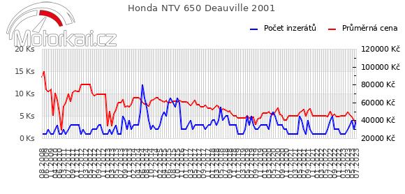 Honda NTV 650 Deauville 2001