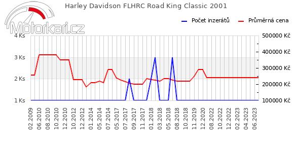 Harley Davidson FLHRC Road King Classic 2001
