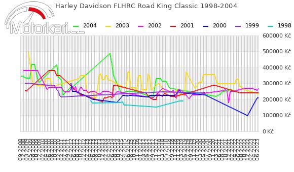 Harley Davidson FLHRC Road King Classic 1998-2004