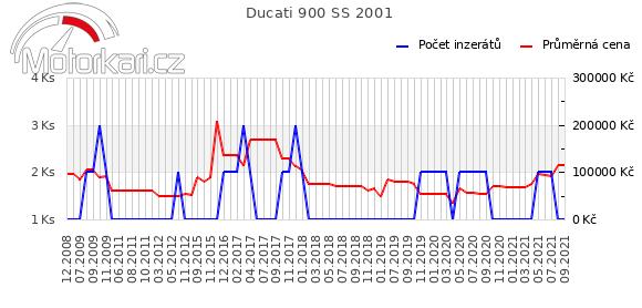 Ducati 900 SS 2001