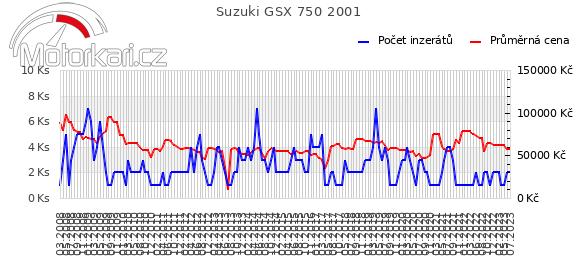 Suzuki GSX 750 2001