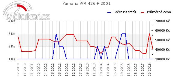 Yamaha WR 426 F 2001