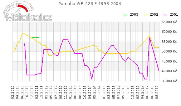 Yamaha WR 426 F 1998-2004