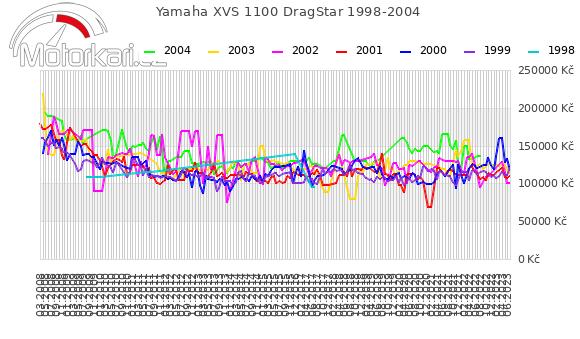 Yamaha XVS 1100 DragStar 1998-2004