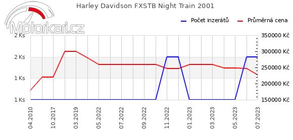 Harley Davidson FXSTB Night Train 2001