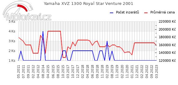 Yamaha XVZ 1300 Royal Star Venture 2001