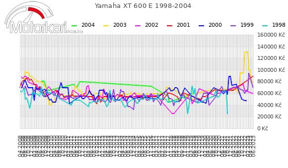 Yamaha XT 600 E 1998-2004