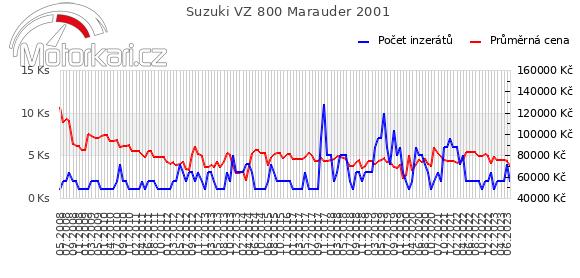 Suzuki VZ 800 Marauder 2001
