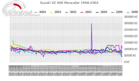 Suzuki VZ 800 Marauder 1998-2004