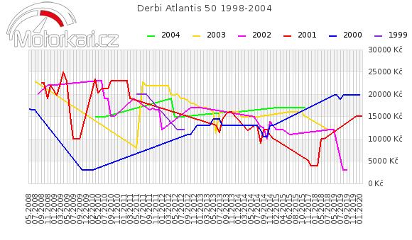Derbi Atlantis 50 1998-2004