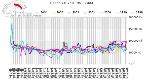 Honda CB 750 1998-2004