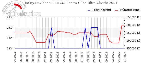 Harley Davidson FLHTCU Electra Glide Ultra Classic 2001