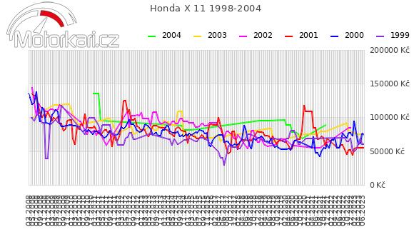 Honda X 11 1998-2004