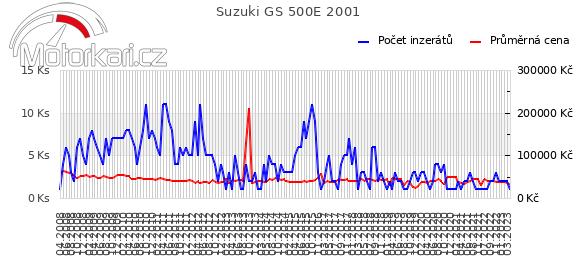 Suzuki GS 500E 2001
