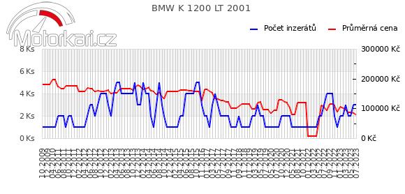BMW K 1200 LT 2001
