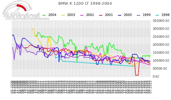 BMW K 1200 LT 1998-2004