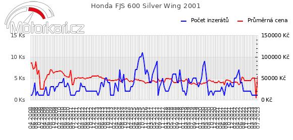 Honda FJS 600 Silver Wing 2001